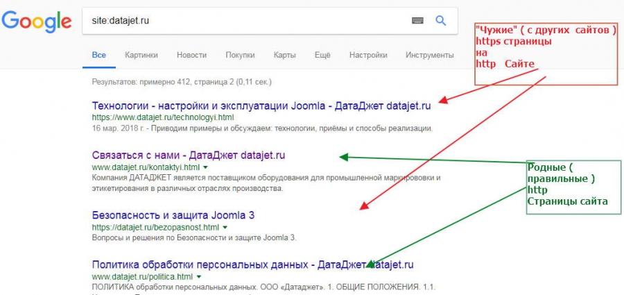 проблемы индексации https и http